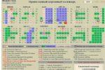 православный календарь 2019 года