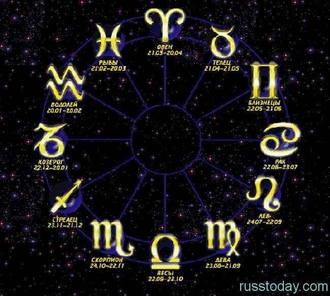 астрологический круг