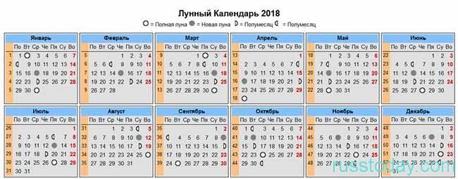 лунный календарь на 2018
