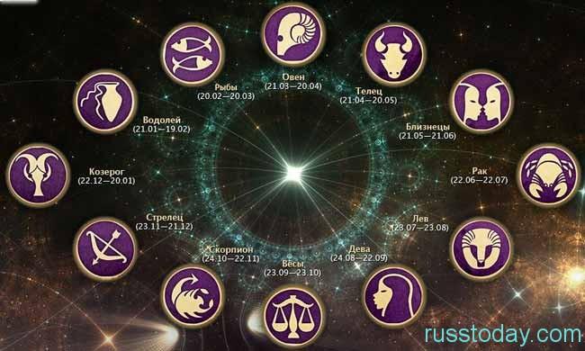 Бесплатный лунный гороскоп по дате рождения