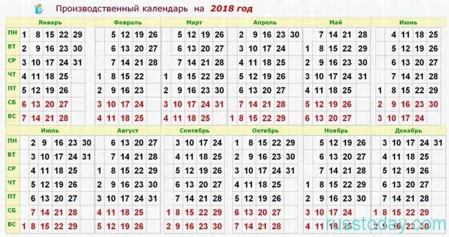 Прогноз погоды на лето в россии 2018
