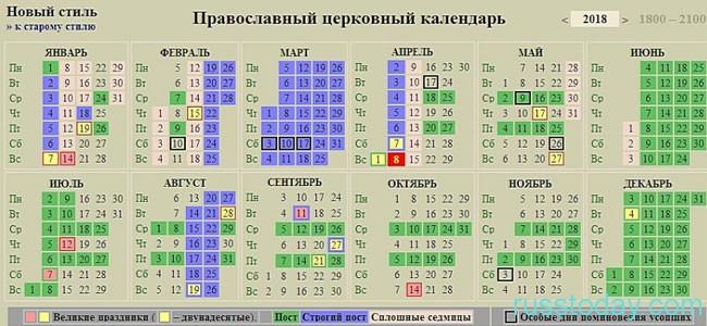 православные дни поминовения усопших в 2018 году