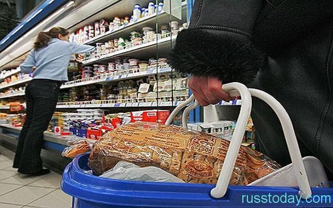 Составляющие потребительской корзины