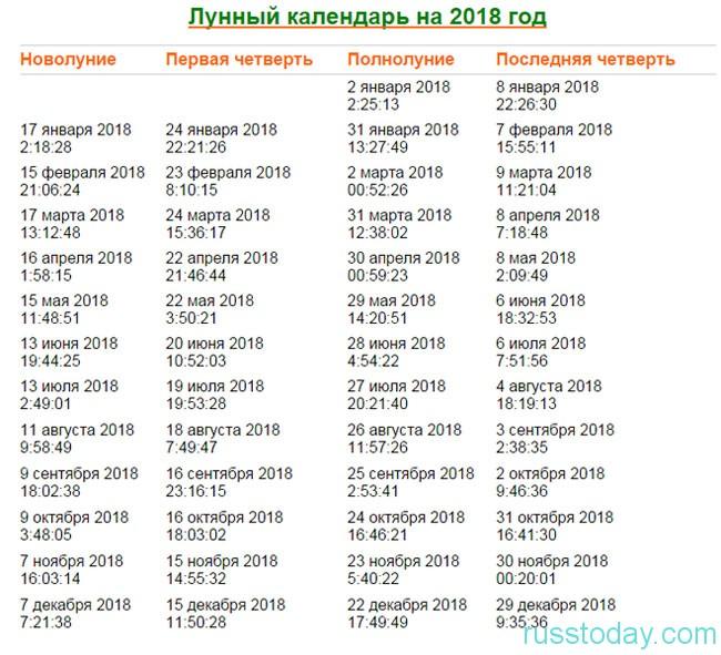 Календарь огородника сибири на 2017-2018 год