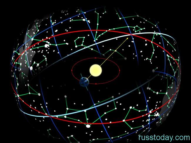 Представителям каких зодиакальных созвездий повезет