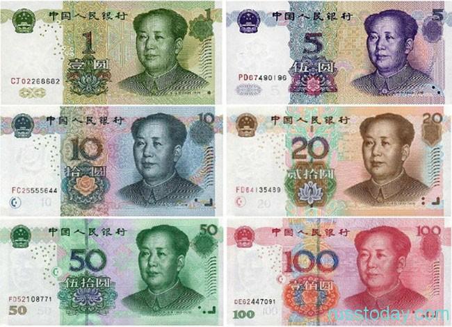 валюта КНР