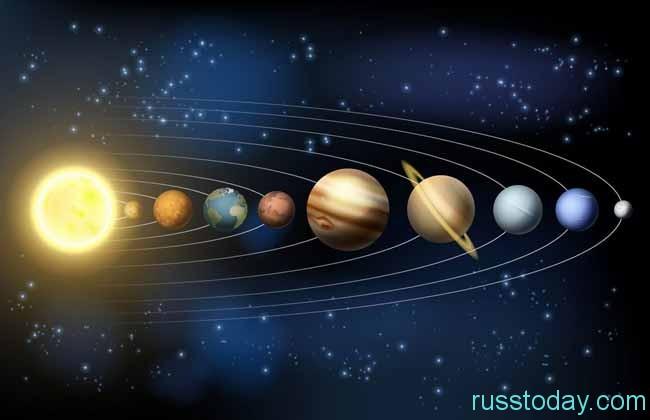 Связь Плутона с Солнцем