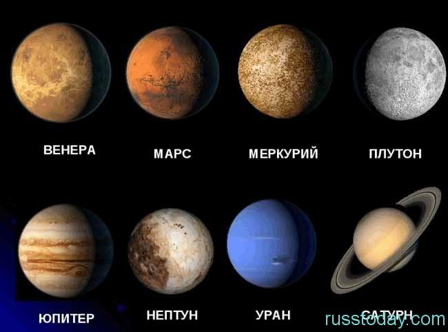 Солнце и Уран