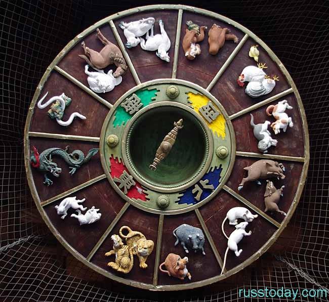 восточный (китайский) календарь