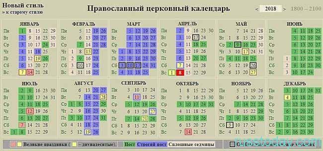 Каждый месяц для православных верующих имеет огромнейшее значение