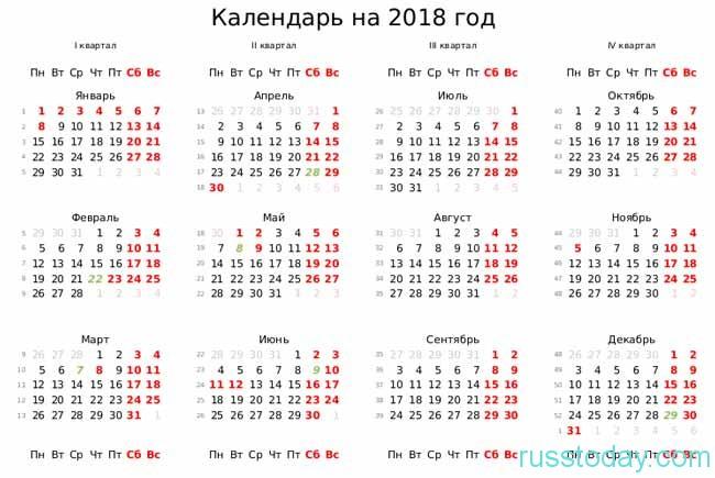 производственный календарь для россиян