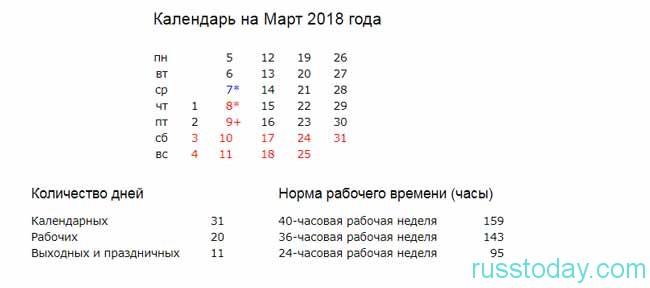 Сколько рабочих часов в марте 2018 года в России