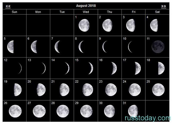 Дни убывающей луны в августе 2018 года