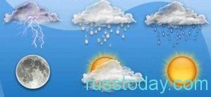 Погода в Самаре на лето от Гидрометцентра