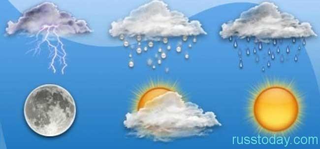 прогноз погоды весной 2019