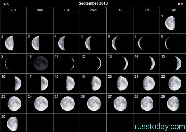 Дни убывающей луны в сентябре 2018 года