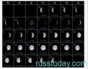 Дни убывающей луны в ноябре 2019 года