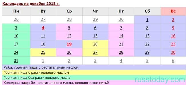 Какие церковные праздники в декабре 2018 года в России