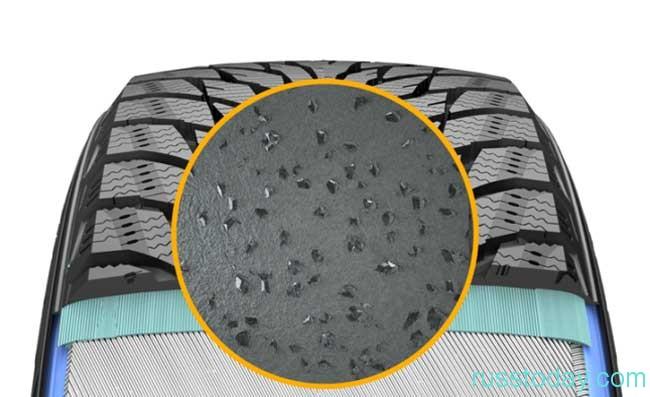 Особенности фрикционных шин
