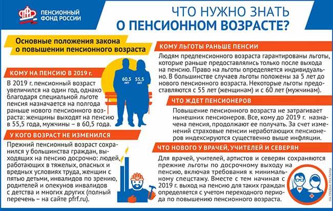 Памятка о пенсионном возрасте в РФ