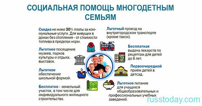 Социалка для многодетных семей