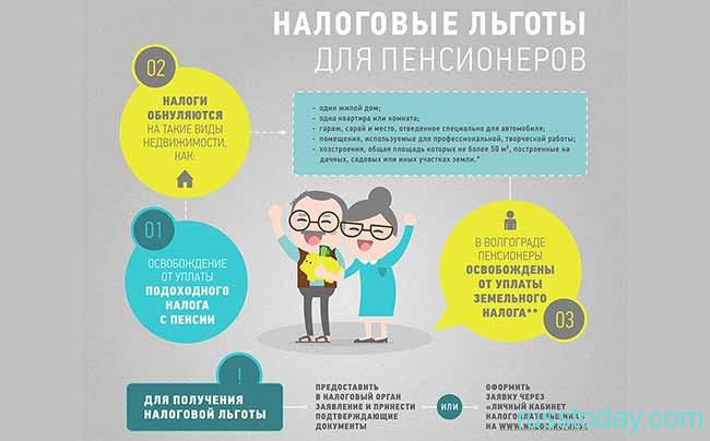 Какие существуют налоговые льготы для пенсионеров