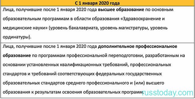 Принципы аккредитации врачей в РФ