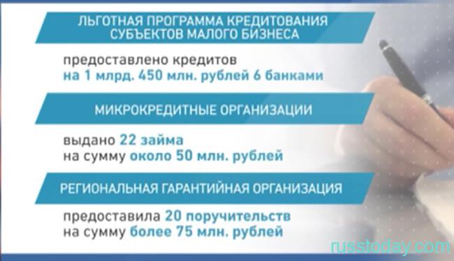 Льготы для малого бизнеса в России