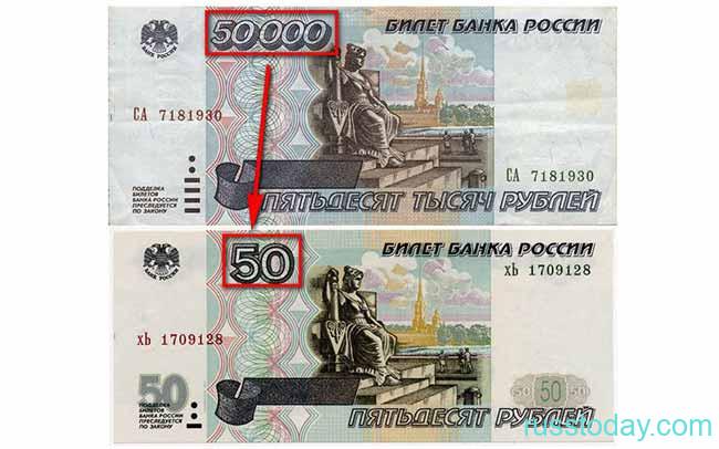 Деноминация российских рублей