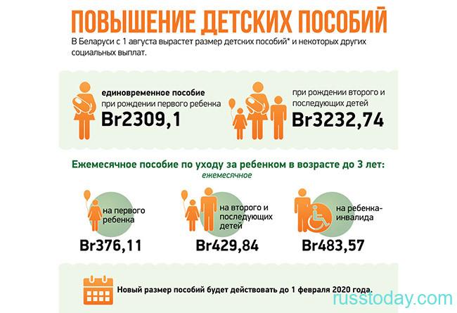 Повышение пособий в Беларуси