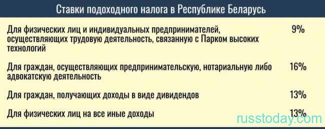 Подоходный налог в Беларуси