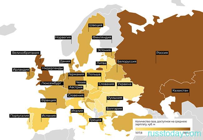 Рейтинг доступного газа в Европе