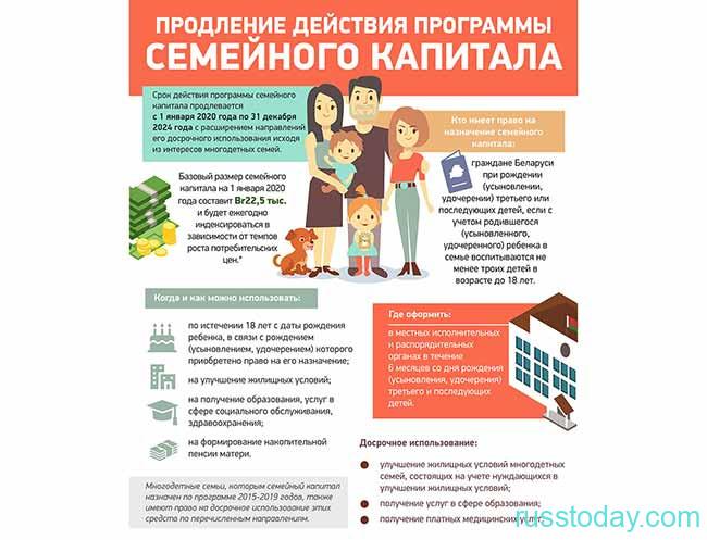 Суммы семейного капитала