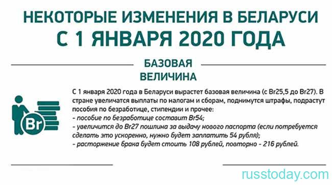 Увеличение базовой величины в 2020 году