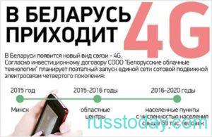 Нововведения в Беларуси