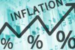 Инфляция в Беларуси в 2020 году