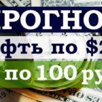 Будет ли девальвация рубля в 2021 году?