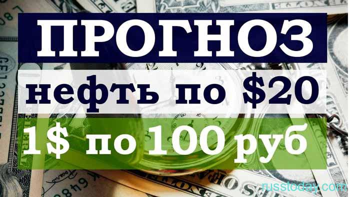 девальвация рубля в 2021 году