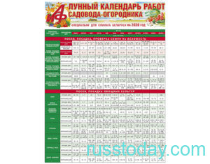 Лунный календарь садовода в Беларуси