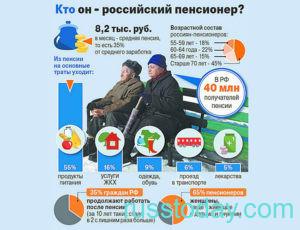 Кто он - российский пенсионер