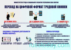 Новый формат трудовых книжек