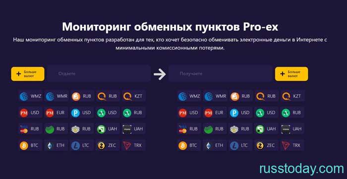 Сервис мониторинга обменных пунктов Pro-ex: гарантия безопасности обменных транзакций