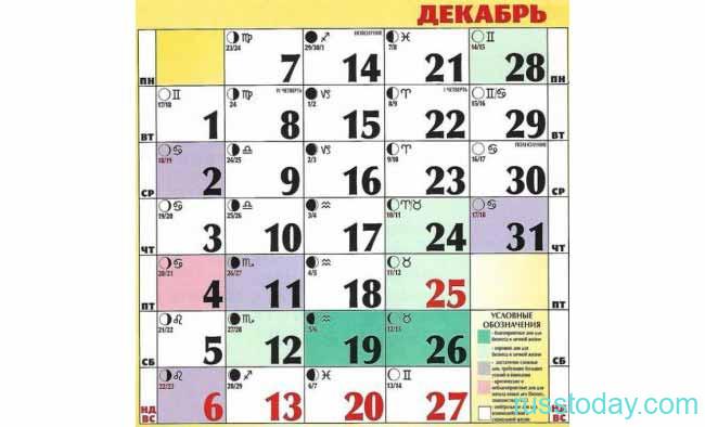 Лунный посевной календарь на декабрь 2020