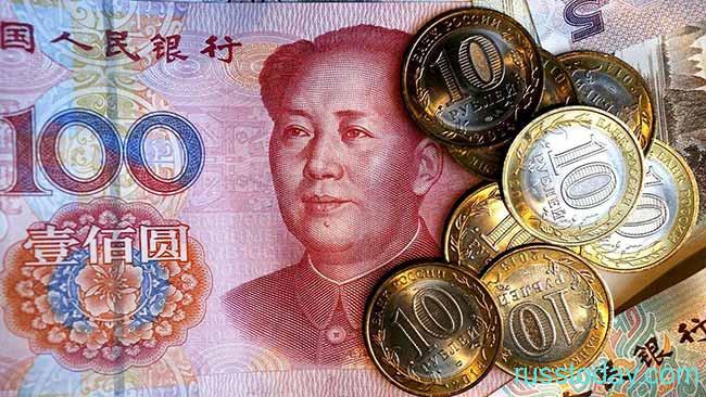 Прогноз китайского юаня к рублю на 2021 год в России