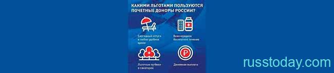 Льготы и выплаты на 2021 год почетному донору России