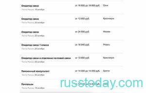 Повышение зарплаты почтовым работникам по специальностям России