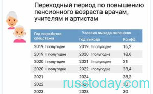 Пенсионный возраст в России бюджетникам