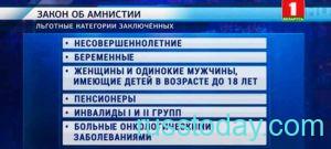 Амнистия заключенным в Беларуси