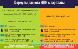 Формула расчета индивидуального подоходного налога в 2021 года