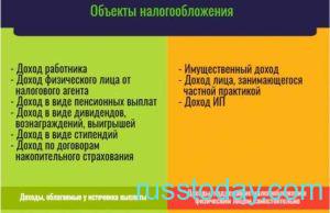 Объекты для индивидуального налога в Казахстане